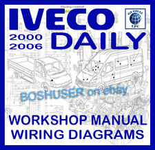 Iveco van and pickup manuals and literature ebay iveco daily van 2000 2006 workshop service repair manual wiring diagrams cheapraybanclubmaster Choice Image