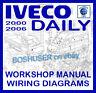 IVECO DAILY VAN 2000-2006 WORKSHOP SERVICE REPAIR MANUAL & WIRING DIAGRAMS