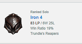 ✅League of Legends| IRON 4 EUW ACCOUNT |25+ Champions | 31390 BE | ✅