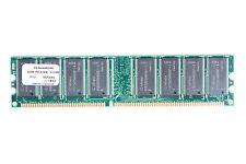 512MB DDR PC3200 RAM Memory (2 Sticks/1GB Total)