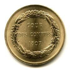 75001 Palais Cambon, Cour des Comptes 1807, Monnaie de Paris