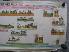 Wall Art History Fries eras Era 139x50 Vintage History Wall Chart Map 1965