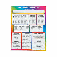 2Nd Grade Common Core Pocket Folders - Educational - 12 Pieces