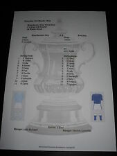 FA Cup 1955-56 6th ROUND Manchester City V Everton matchsheet