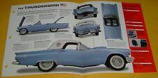 1957 Ford Thunderbird Convertible Blue V8 292 ci IMP Info/Specs/photo 15x9