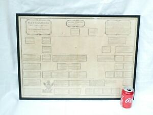 """1770 French Saladin d'Anglure Marquis Du Carail Family Tree 8 Generations 26x19"""""""