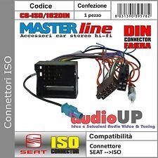 Connettore ISO altoparlanti +alimentazione con connettore antenna DIN SEAT LEON