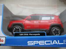 Miniatura Jeep Renegade Rosso Maisto 1/24