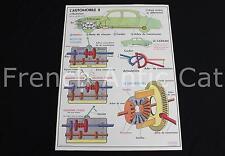 Rare affiche scolaire automobile II mécanique boite vitesse tracteur MDI 89*66