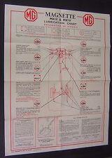 1960s ORIGINAL MG MAGNETTE MKlll & MKlV LUBRICATION WALL CHART. MOTORING