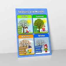 SEASONS & MONTHS LEARN CHILDRENS POSTER WALL CHART CLASSROOM TEACHER