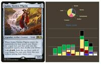 Golos, Tireless Pilgrim - EDH Deck - Budget - Big Mana