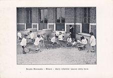 * MILANO - Scuola Rinnovata - Asilo infantile, Lavoro della Terra