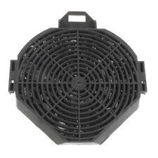 Ventilateur d'EXTRACTION DE HOTTE CHARBON Filtre pour CDA Matrice mep601 mep901