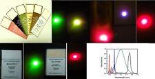 High Temperature Infrared(IR) Sensor Cards-980nm to green