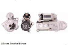 Lucas Aftermarket Branded Starter Motors