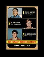 1972-73 Topps Hockey #65 Penalty Leaders (Watson Magnuson Dornhoefer) NM+