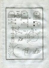 Lucchetto: Lucchetti a Combinazione.Cadenas.Cames. Acquaforte.Stampa Antica.1835