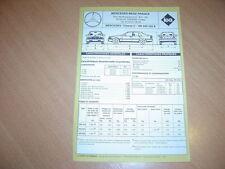 Fiche technique l'Expert automobile Mercedes Classe C 180E & 200E & 220E