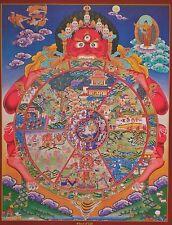 Tibetan Thangka Poster for Dharma Practice WHEEL OF LIFE