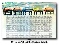 1970 PLYMOUTH RAPID TRANSIT SYSTEM AD POSTER HUGE 24x36 RTS CUDA ROAD RUNNER GTX