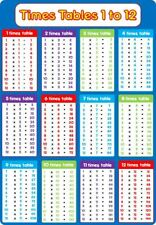 A4 huge laminated educational numeracy poster Times Tables 1 to 12 pink
