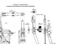 Eisenbahn-Signaltechnik: Geschichte 1877-94 - Weichen, Stellwerk, Signal..
