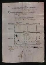 PERU Spain colonial official correspondence excellent Viceroy 1811 ship frigate!