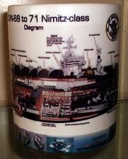 USS CVN NIMITZ 68 - 71 CLASS Aircraft carrier MUG