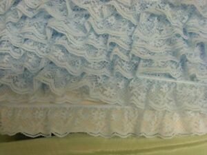 Gathered Lace Blue  5metres  (008)