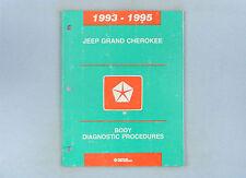 Body Diag. Procedures, CMTC & CCD, 93-95 Jeep Grand Cherokee (ZJ), 81-699-94021