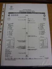05/04/2011 Real Madrid v Tottenham Hotpsur [UEFA Champions League] - Full Time R