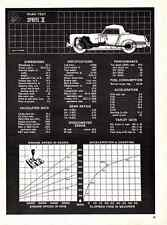 1962 AUSTIN-HEALEY SPRITE II ~  RARE FOUR-PAGE ORIGINAL ROAD TEST / ARTICLE / AD