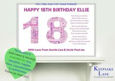 16th 18th 21st Uncle Aunt Niece Birthday Personalised Word Art Gift Keepsake