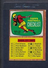 1966 Topps #132 Football Checklist Poor (Marked) *267