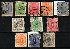 1875-92 Russia FINLAND Used Collection FINE No hidden damages.