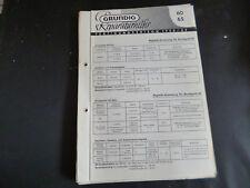 Original Service Manual  Grundig 60 65