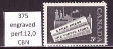 Canada  #  375 MNH Newspaper Industry -+138