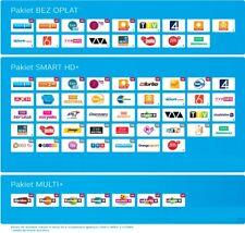 PAKIET Smart HD Multi Telewizja NA Karte NC 6 Miesięcy Zasilenie Doladowanie
