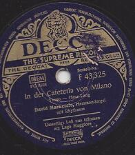 Dave Mackersie Hammond Orgel :In der Cafeteria von Milano