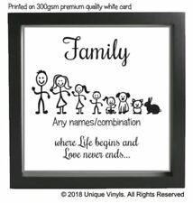 Family Print, Personalised Family Art, Fits IKEA RIBBA FRAME, DIY FRAME GIFT