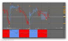 Metatrader 4 TRADING System FOREX DAX CFD BTC Indikator Indicator MT4 RABATTCODE