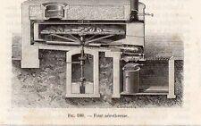 INDUSTRIE FOUR  AEROTHERME BOULANGER IMAGE 1875 INDUSTRY OVEN BAKER OLD PRINT