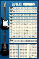 Guitar Chords Poster Learn To Play Electric and Acustic  Gloss Laminated New Sea