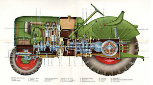 A3 Deutz Diesel Tractor Cutaway Agricultural Wall Poster Brochure Picture Print