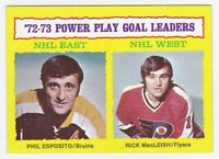 Power Play Goal Leaders 1973/ '74 Topps #4 - Phil Esposito Rick MacLeish