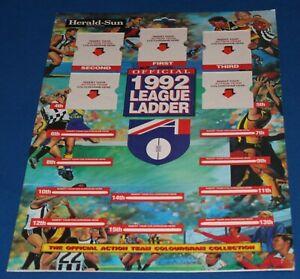 1992 Official AFL League Ladder Colourgram Chart