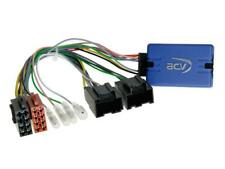 für CADILLAC BLS  Escalade  Fleetwood Brougham  Antennen Adapter DIN
