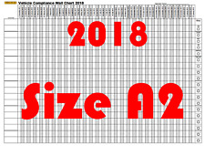 2018 Folded A2 Vehicle Maintenance Planner 2018 hgv lorry Inspection Pmi