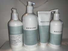 Ariix Reviive Body Care kit !!  Brand New Sealed